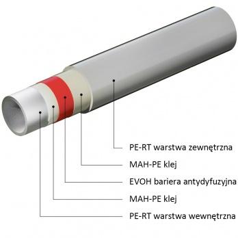 System Thermotitan K5